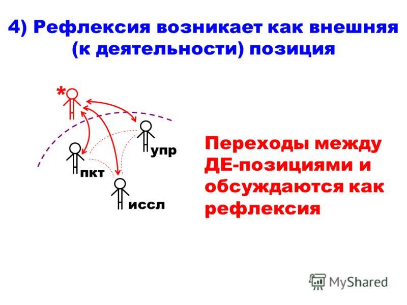 4) Рефлексия возникает как внешняя (к деятельности) позиция пкт иссл упр * Переходы между ДЕ-позициями и обсуждаются как рефлексия