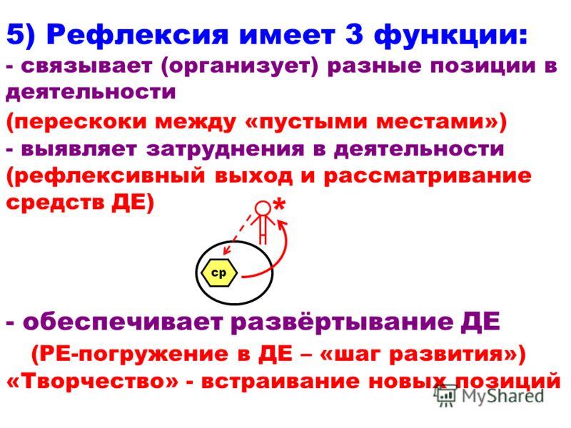 5) Рефлексия имеет 3 функции: - связывает (организует) разные позиции в деятельности (перескоки между «пустыми местами») - выявляет затруднения в деятельности (рефлексивный выход и рассматривание средств ДЕ) - обеспечивает развёртывание ДЕ (РЕ-погруж