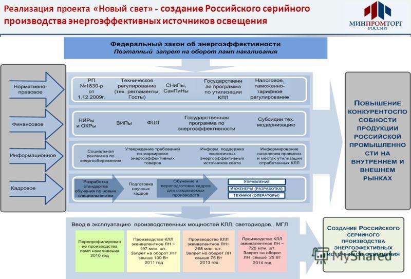 Реализация проекта «Новый свет» - создание Российского серийного производства энергоэффективных источников освещения