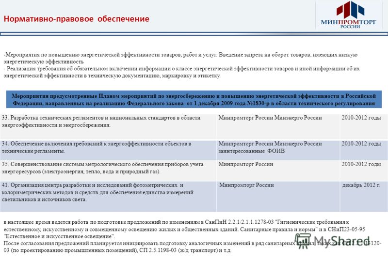 Нормативно-правовое обеспечение Мероприятия предусмотренные Планом мероприятий по энергосбережению и повышению энергетической эффективности в Российской Федерации, направленных на реализацию Федерального закона от 1 декабря 2009 года 1830-р в области