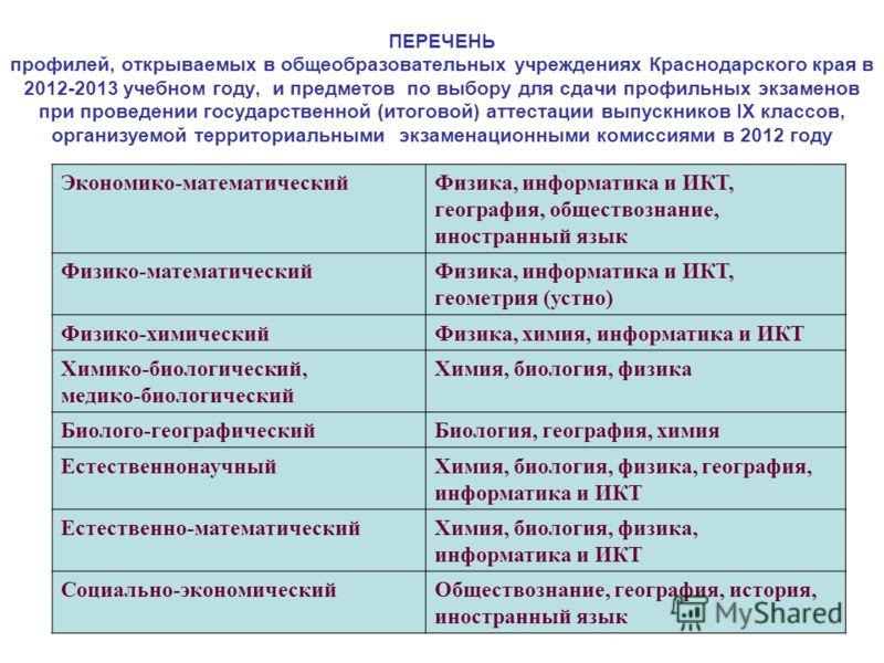ПЕРЕЧЕНЬ профилей, открываемых в общеобразовательных учреждениях Краснодарского края в 2012-2013 учебном году, и предметов по выбору для сдачи профильных экзаменов при проведении государственной (итоговой) аттестации выпускников IX классов, организуе