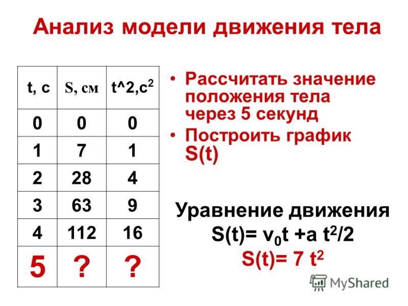 Анализ модели движения тела Рассчитать значение положения тела через 5 секунд Построить график S(t) t, с S, см t^2,с 2 000 171 2284 3639 411216 5?? Уравнение движения S(t)= v 0 t +a t 2 /2 S(t)= 7 t 2