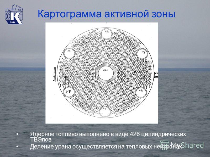 Ядерное топливо выполнено в виде 426 цилиндрических ТВЭлов Деление урана осуществляется на тепловых нейтронах Картограмма активной зоны