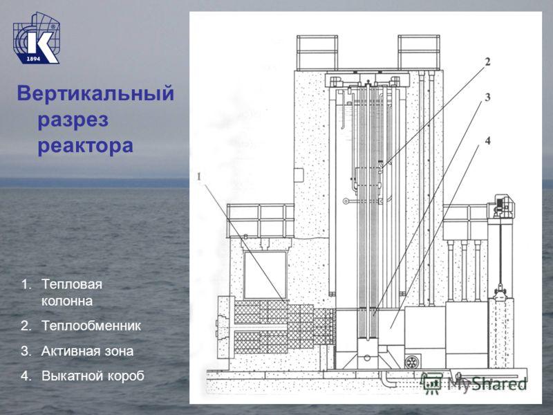 Вертикальный разрез реактора 1.Тепловая колонна 2.Теплообменник 3.Активная зона 4.Выкатной короб