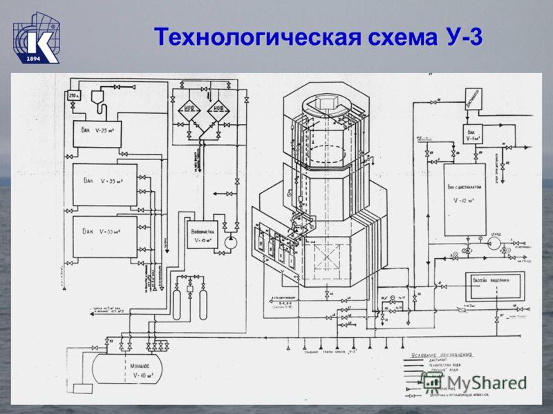 Технологическая схема У-3