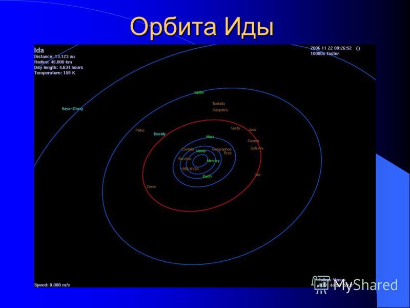Орбита Иды
