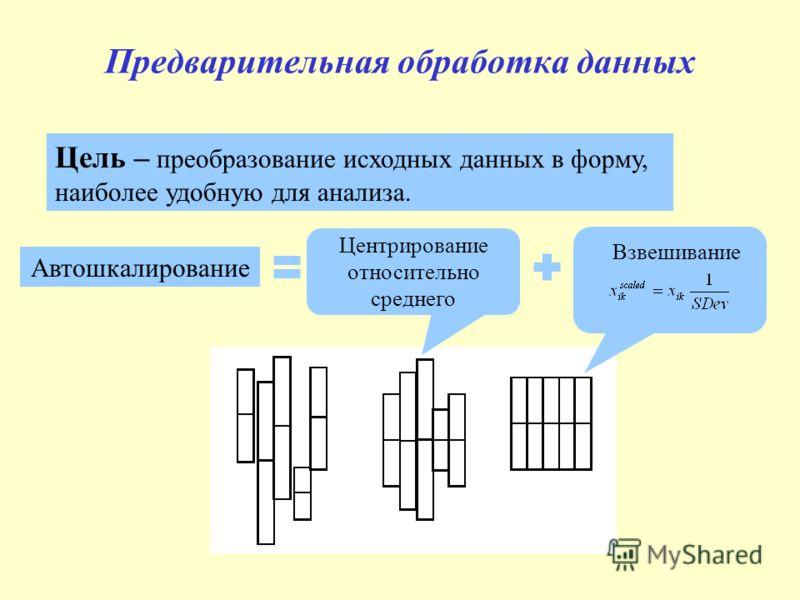 Предварительная обработка данных Цель – преобразование исходных данных в форму, наиболее удобную для анализа. Автошкалирование Центрирование относительно среднего Взвешивание