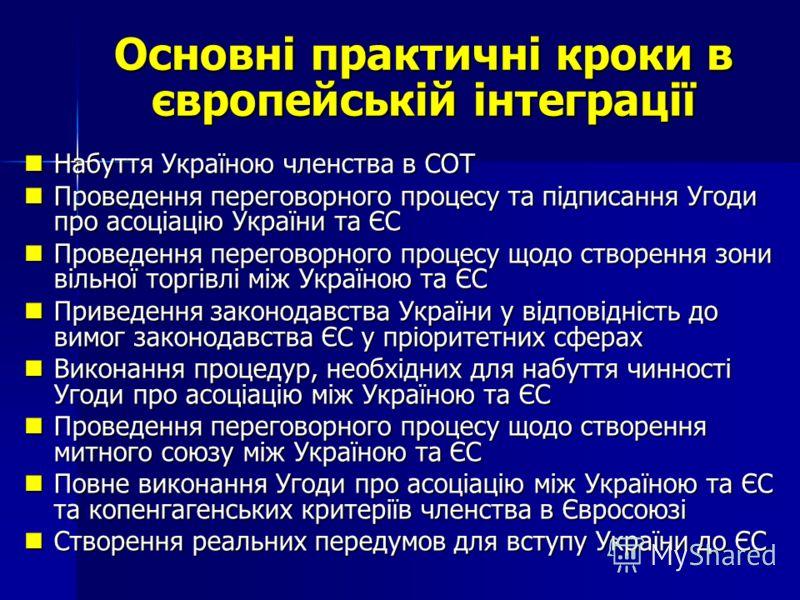 Основні практичні кроки в європейській інтеграції Набуття Україною членства в СОТ Набуття Україною членства в СОТ Проведення переговорного процесу та підписання Угоди про асоціацію України та ЄС Проведення переговорного процесу та підписання Угоди пр