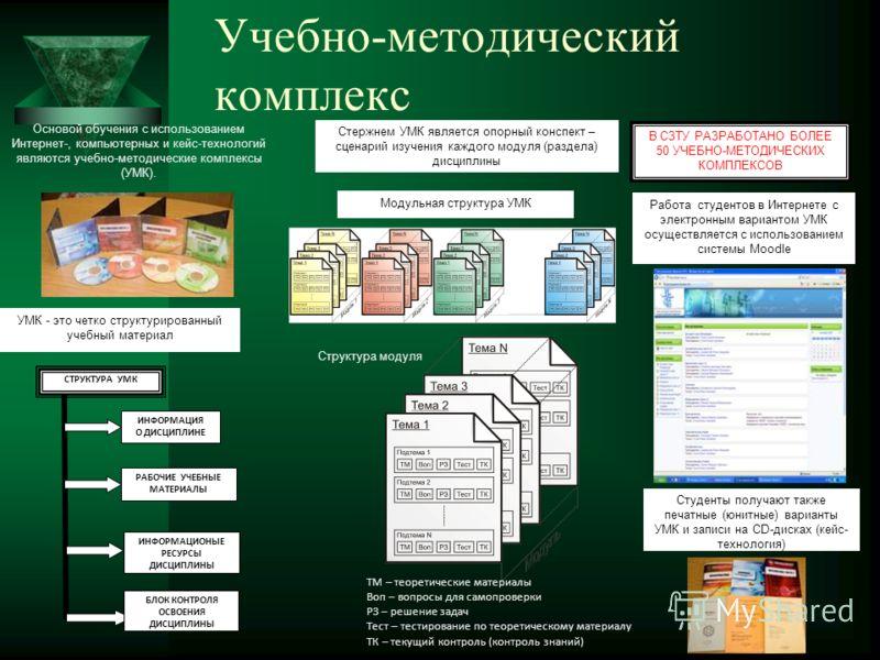 Учебно-методический комплекс Основой обучения с использованием Интернет-, компьютерных и кейс-технологий являются учебно-методические комплексы (УМК). УМК - это четко структурированный учебный материал СТРУКТУРА УМК ИНФОРМАЦИЯ О ДИСЦИПЛИНЕ РАБОЧИЕ УЧ