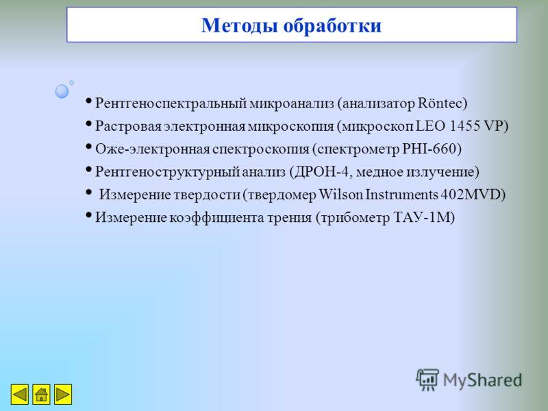 Методы обработки Рентгеноспектральный микроанализ (анализатор Röntec) Растровая электронная микроскопия (микроскоп LEO 1455 VP) Оже-электронная спектроскопия (спектрометр PHI-660) Рентгеноструктурный анализ (ДРОН-4, медное излучение) Измерение твердо