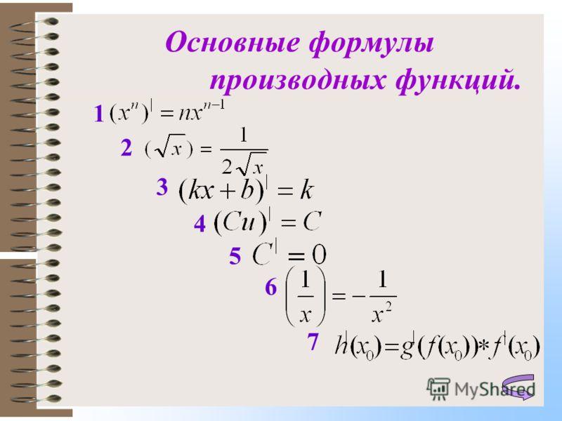 Основные формулы производных функций. 1 2 3 4 5 6 7