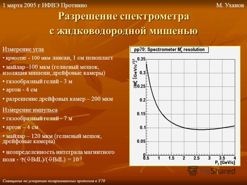 Разрешение спектрометра с жидководородной мишенью Совещание по ускорению поляризованных протонов в У70 1 марта 2005 г ИФВЭ ПротвиноМ. Уханов Измерение угла криостат - 100 мкм лавсан, 1 см пенопласт майлар -100 мкм (гелиевый мешок, изоляция мишени, др