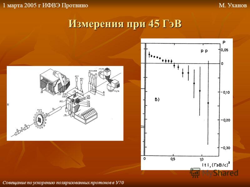 Измерения при 45 ГэВ Совещание по ускорению поляризованных протонов в У70 1 марта 2005 г ИФВЭ ПротвиноМ. Уханов