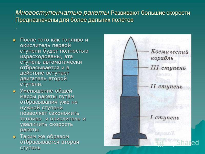 Многоступенчатые ракеты Развивают большие скорости Предназначены для более дальних полётов. После того как топливо и окислитель первой ступени будет полностью израсходованы, эта ступень автоматически отбрасывается и в действие вступает двигатель втор