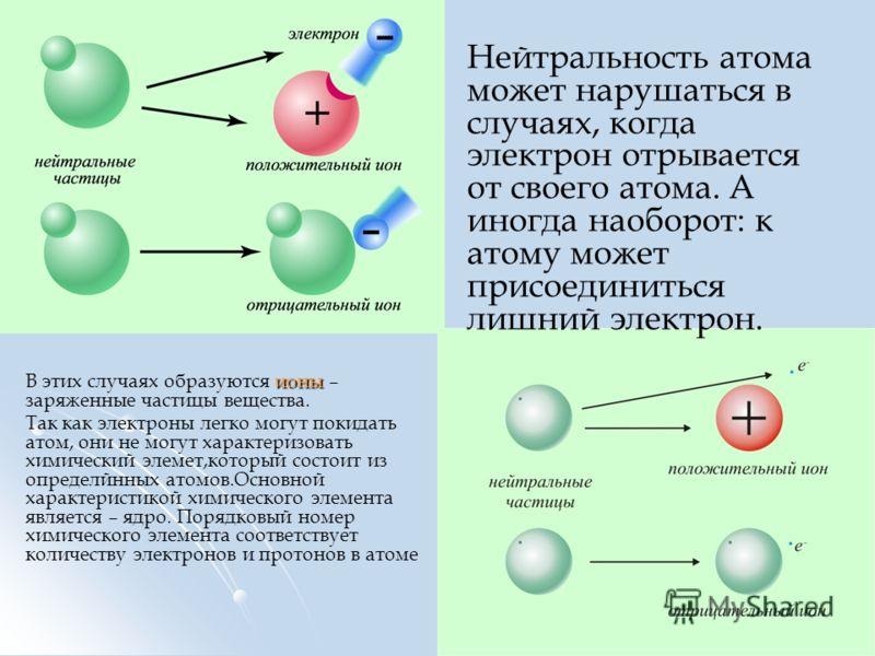 Нейтральность атома может нарушаться в случаях, когда электрон отрывается от своего атома. А иногда наоборот: к атому может присоединиться лишний электрон. ионы В этих случаях образуются ионы – заряженные частицы вещества. Так как электроны легко мог