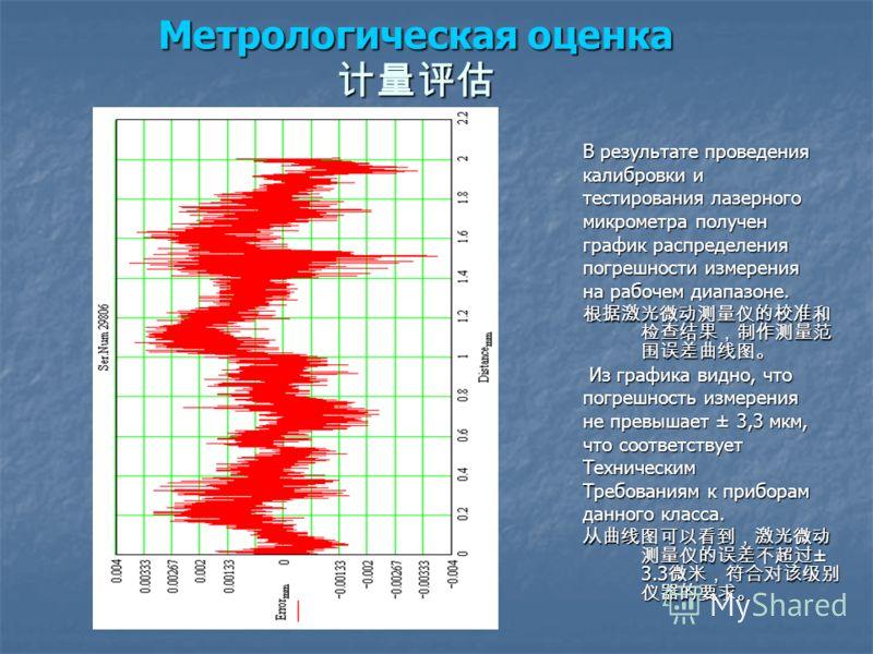 Метрологическая оценка Метрологическая оценка В результате проведения калибровки и тестирования лазерного микрометра получен график распределения погрешности измерения на рабочем диапазоне. Из графика видно, что Из графика видно, что погрешность изме