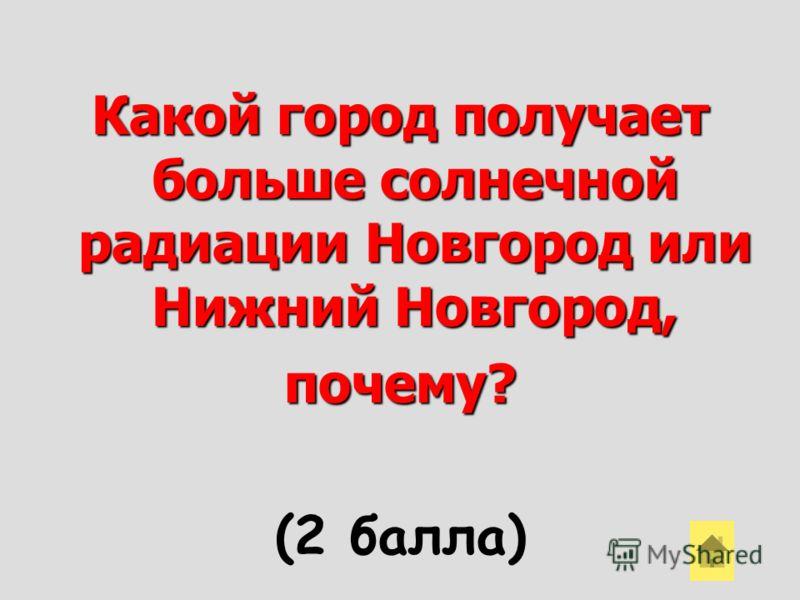 Какой город получает больше солнечной радиации Новгород или Нижний Новгород, почему? (2 балла)