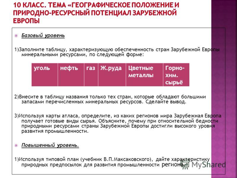 Базовый уровень 1)Заполните таблицу, характеризующую обеспеченность стран Зарубежной Европы минеральными ресурсами, по следующей форме: 2)Внесите в таблицу названия только тех стран, которые обладают большими запасами перечисленных минеральных ресурс