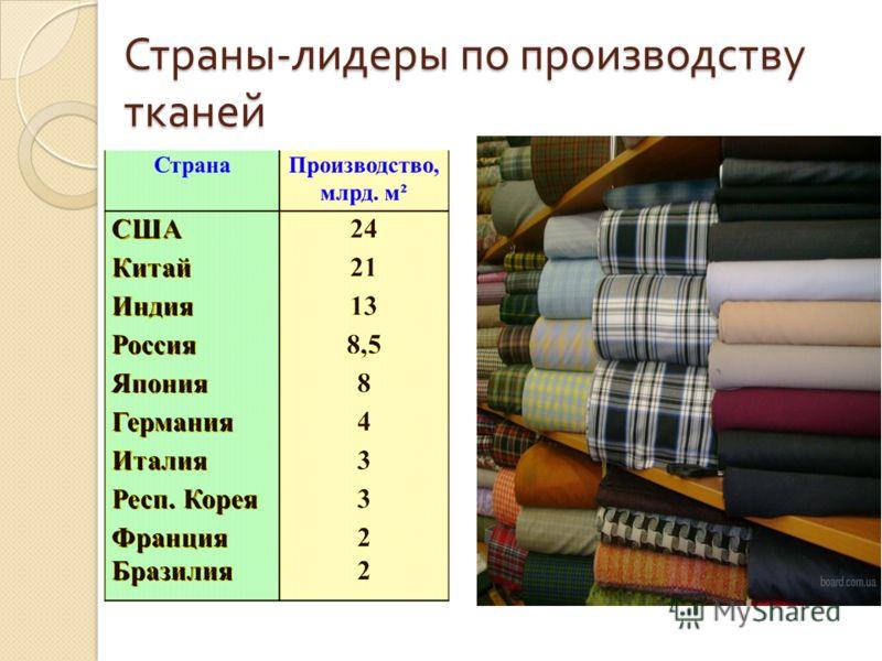 Страны - лидеры по производству тканей