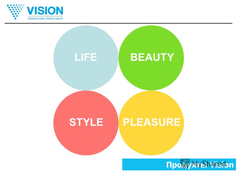 Продукты Vision LIFEBEAUTY PLEASURESTYLE Продукты Vision