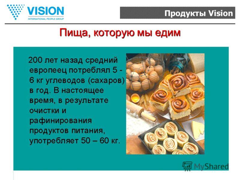 Продукты Vision Пища, которую мы едим