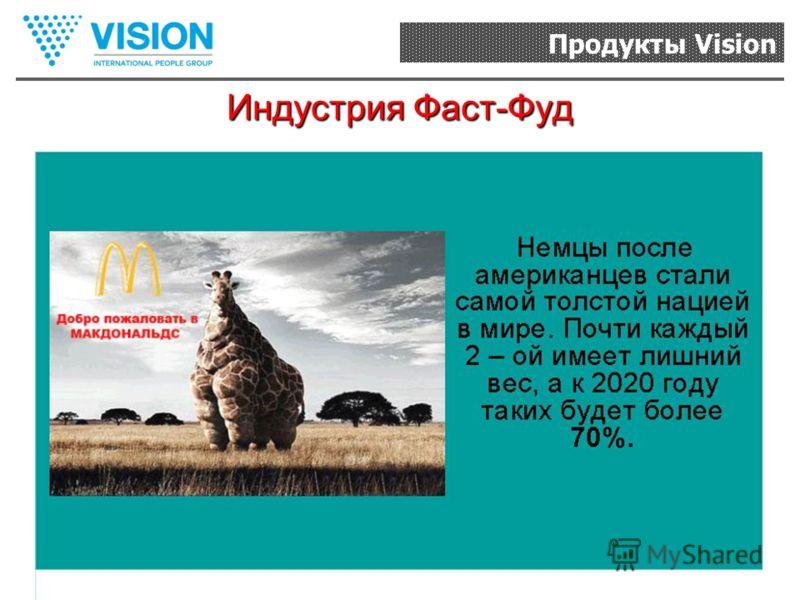 Продукты Vision Индустрия Фаст-Фуд