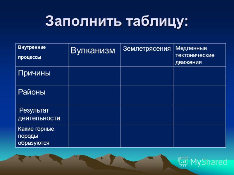 Заполнить таблицу: Внутренние процессы Вулканизм Землетрясения Медленные тектонические движения Причины Районы Результат деятельности Какие горные породы образуются