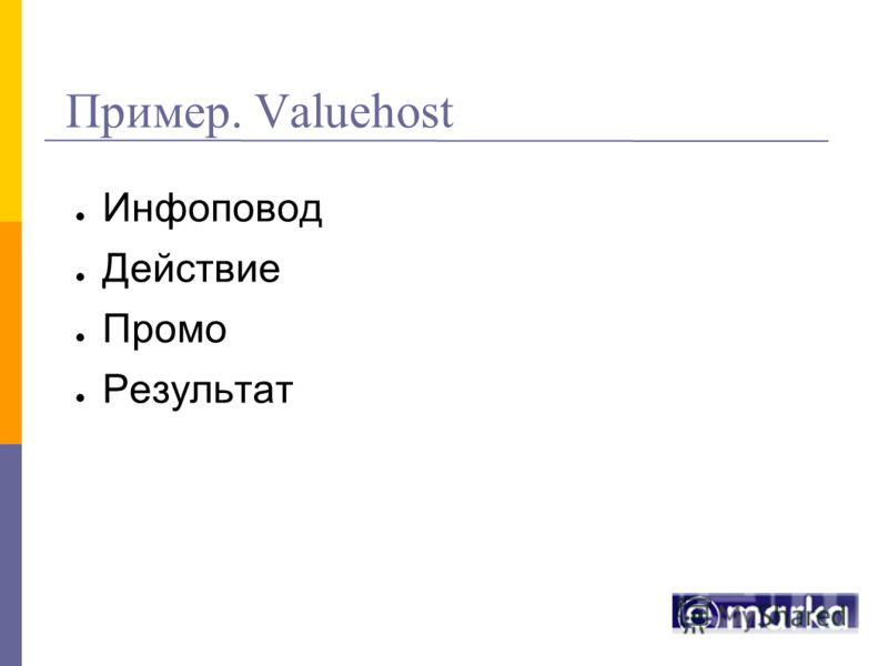 Пример. Valuehost Инфоповод Действие Промо Результат