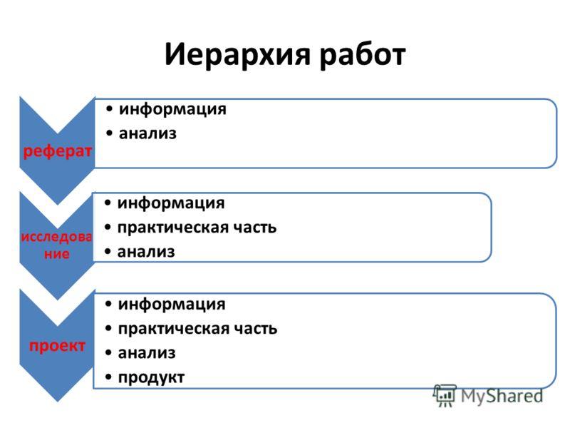 Иерархия работ реферат информация анализ исследова ние информация практическая часть анализ проект информация практическая часть анализ продукт