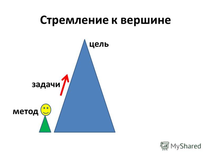 Стремление к вершине цель задачи метод задачи