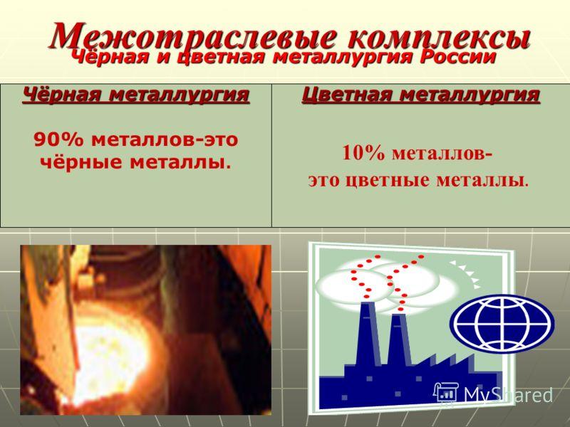 Межотраслевые комплексы Чёрная и цветная металлургия России Чёрная металлургия 90% металлов, используемых в хозяйстве- это чёрные металлы Цветная металлургия 10% металлов, используемых в хозяйстве- это цветные цветные металлы. Чёрная металлургия 90%