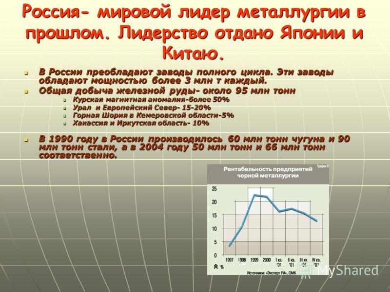 Россия- мировой лидер металлургии в прошлом. Лидерство отдано Японии и Китаю. В России преобладают заводы полного цикла. Эти заводы обладают мощностью более 3 млн т каждый. В России преобладают заводы полного цикла. Эти заводы обладают мощностью боле