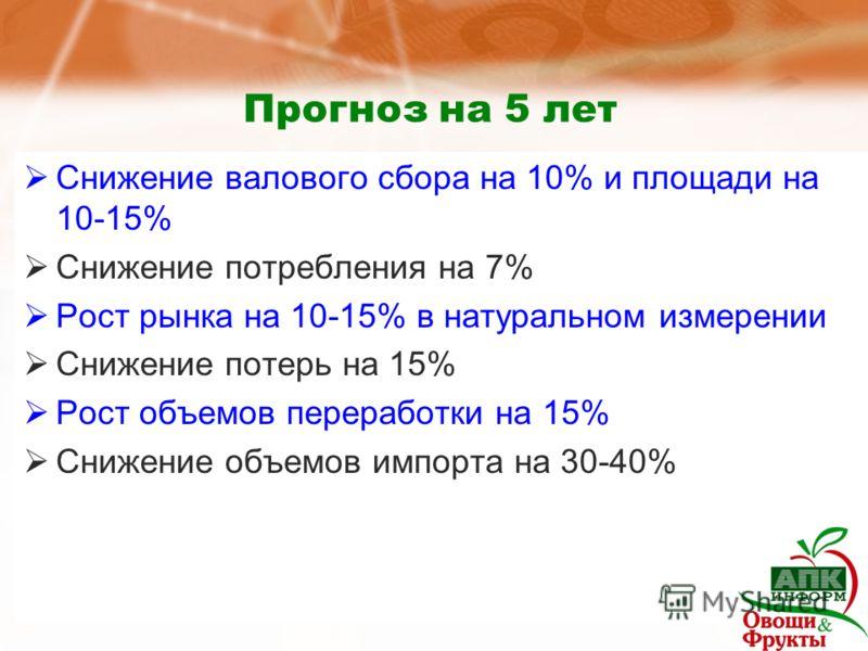 Прогноз на 5 лет Снижение валового сбора на 10% и площади на 10-15% Снижение потребления на 7% Рост рынка на 10-15% в натуральном измерении Снижение потерь на 15% Рост объемов переработки на 15% Снижение объемов импорта на 30-40%