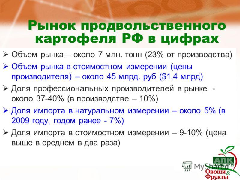 Рынок продвольственного картофеля РФ в цифрах Объем рынка – около 7 млн. тонн (23% от производства) Объем рынка в стоимостном измерении (цены производителя) – около 45 млрд. руб ($1,4 млрд) Доля профессиональных производителей в рынке - около 37-40%