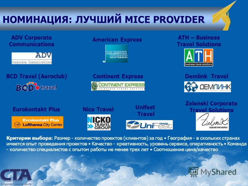 НОМИНАЦИЯ: ЛУЧШИЙ MICE PROVIDER ADV Corporate Communications American Express Continent Express Nico Travel АTH – Business Travel Solutions BCD Travel (Aeroclub) Eurokontakt Plus Unifest Travel Zelenski Corporate Travel Solutions Demlink Travel Крите