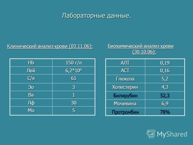 Лабораторные данные. Биохимический анализ крови (30.10.06): Hb 150 г/л Лей 6,2*10 9 С/яС/яС/яС/я61 Эо3 Ва1 Лф30 Мо5 Клинический анализ крови (03.11.06): АЛТ0,19АСТ0,16 Глюкоза5,2 Холестерин4,3 Билирубин52,3 Мочевина6,9 Протромбин78%