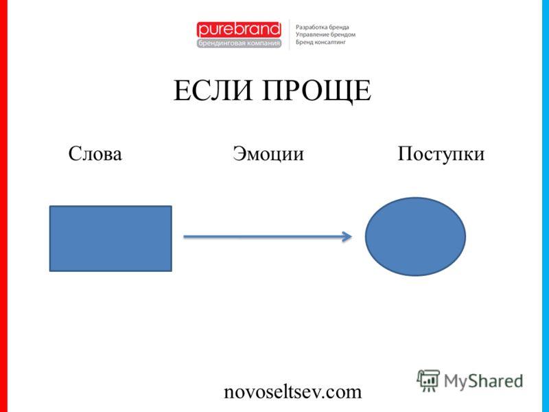 novoseltsev.com ЕСЛИ ПРОЩЕ СловаЭмоцииПоступки