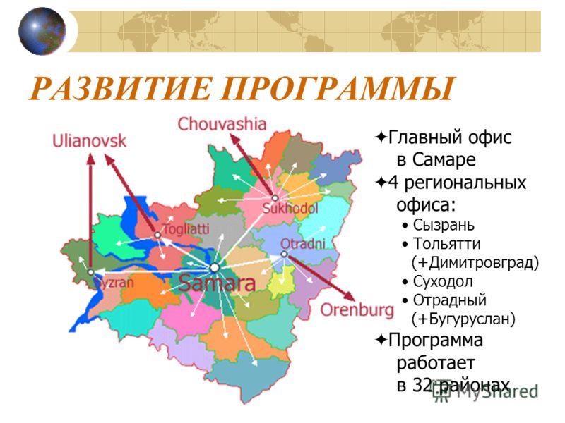 Главный офис в Самаре 4 региональных офиса: Сызрань Тольятти (+Димитровград) Суходол Отрадный (+Бугуруслан) Программа работает в 32 районах РАЗВИТИЕ ПРОГРАММЫ