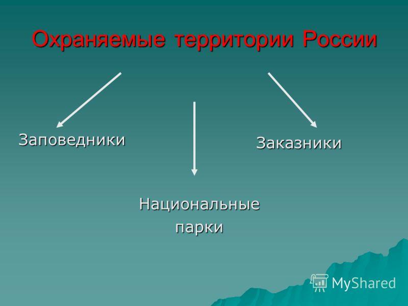 Охраняемые территории России Заповедники Заказники Национальныепарки