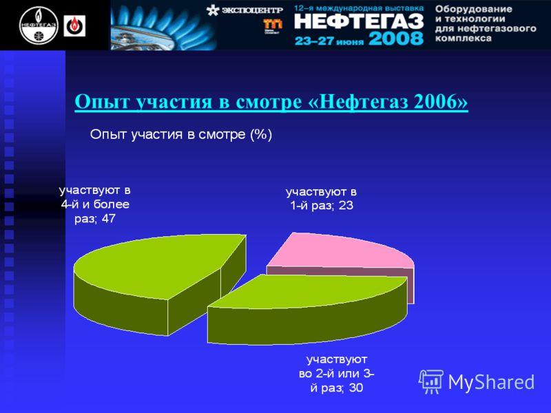 Опыт участия в смотре «Нефтегаз 2006»