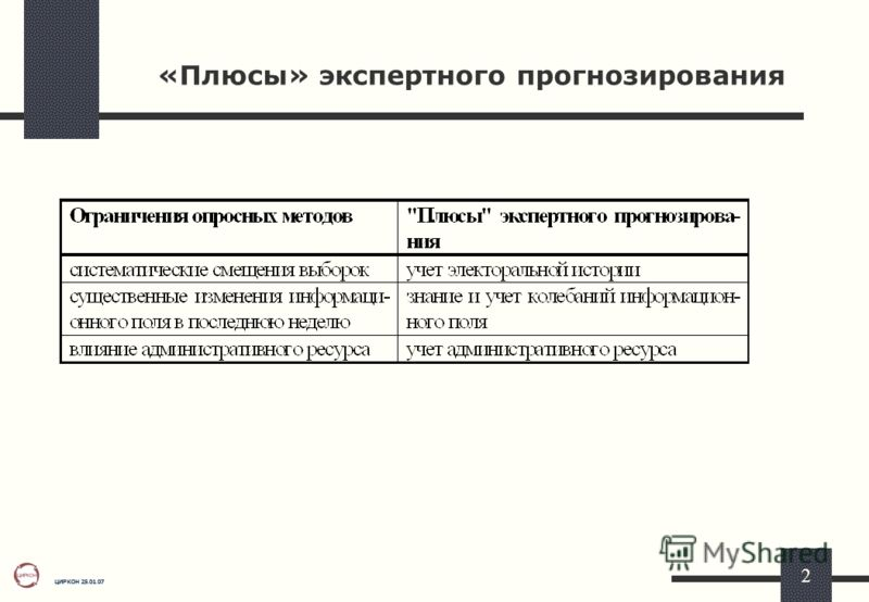 ЦИРКОН 25.01.07 2 «Плюсы» экспертного прогнозирования