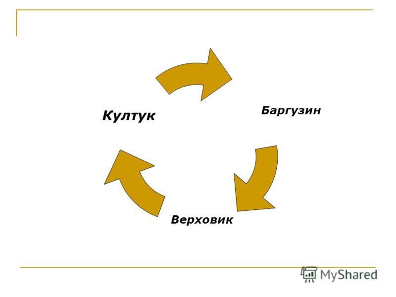 Баргузин Верховик Култук