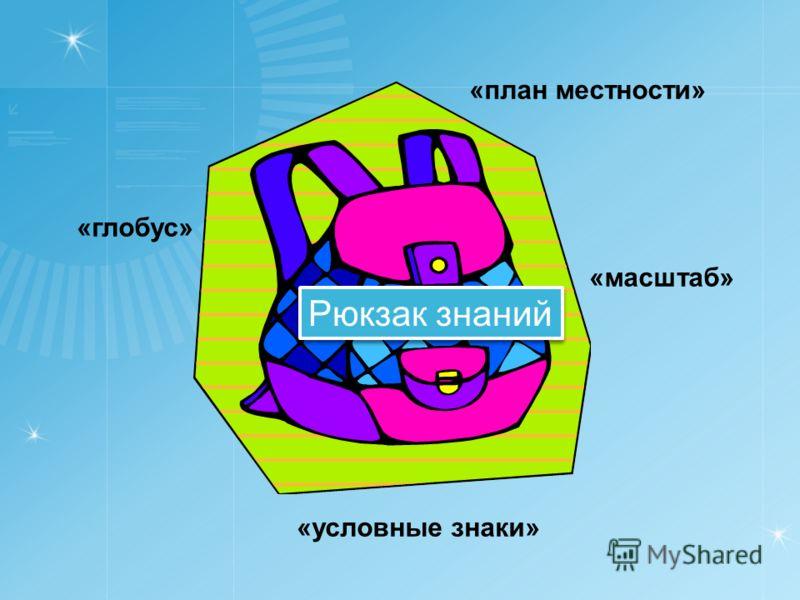 «план местности» «глобус» «масштаб» «условные знаки» Рюкзак знаний