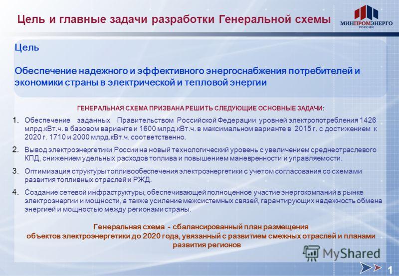 Цель и главные задачи разработки Генеральной схемы ГЕНЕРАЛЬНАЯ СХЕМА ПРИЗВАНА РЕШИТЬ СЛЕДУЮЩИЕ ОСНОВНЫЕ ЗАДАЧИ : 1. Обеспечение заданных Правительством Российской Федерации уровней электропотребления 1426 млрд.кВт.ч. в базовом варианте и 1600 млрд.кВ