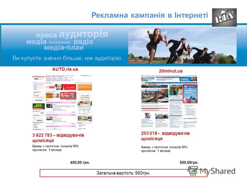 Рекламна кампанія в Інтернеті AUTO.ria.ua 20minut.ua Загальна вартість: 950грн. 500,00грн. Банер з частотою показів 50% протягом 1 місяця 3 822 783 – відвідувачів щомісяця 450,00 грн. 203 018 - відвідувачів щомісяця Банер з частотою показів 50% протя