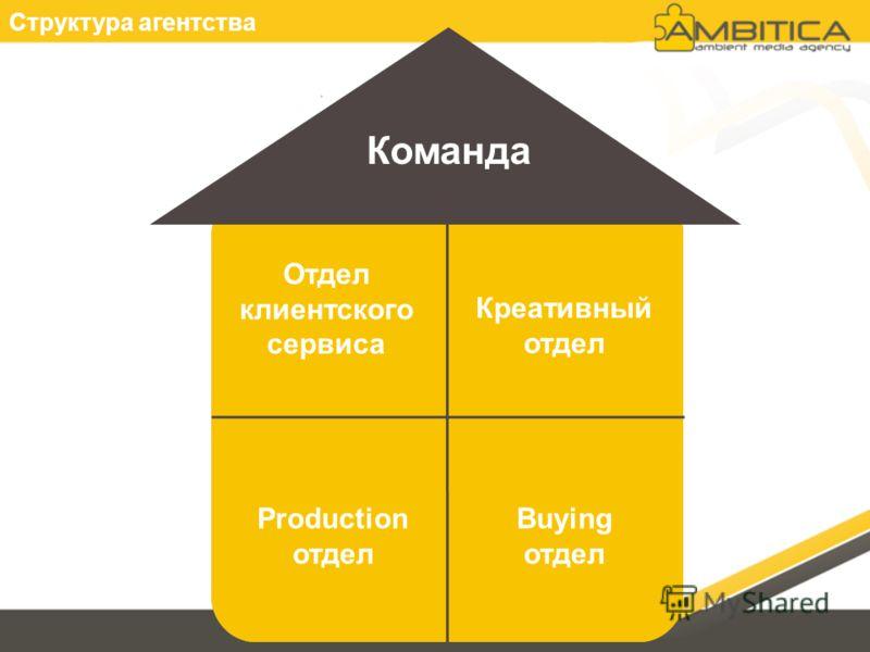 Структура агентства Отдел клиентского сервиса Креативный отдел Production отдел Buying отдел Команда