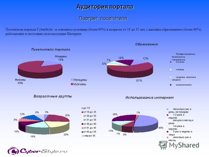 Аудитория портала Портрет посетителя Посетители портала CyberStyle - в основном мужчины (более 80%) в возрасте от 18 до 35 лет, с высшим образованием (более 60%), работающие и постоянно использующие Интернет.