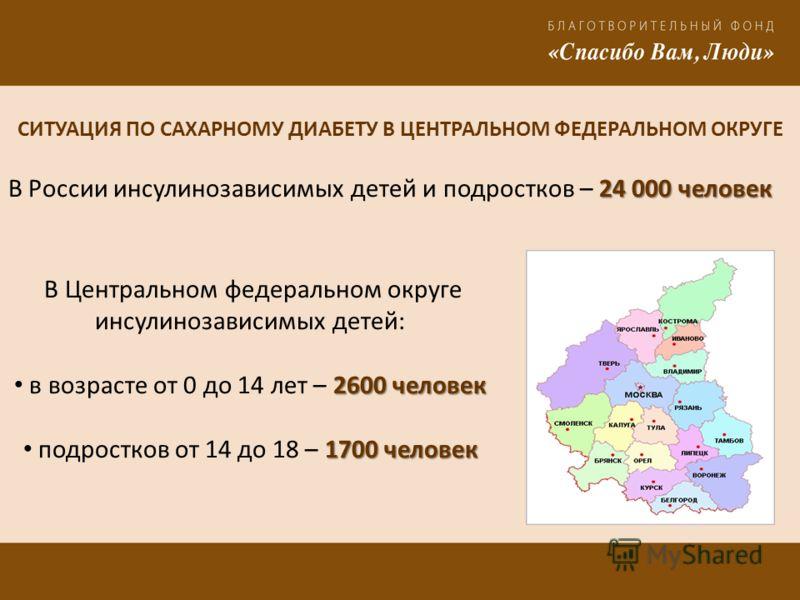 СИТУАЦИЯ ПО САХАРНОМУ ДИАБЕТУ В ЦЕНТРАЛЬНОМ ФЕДЕРАЛЬНОМ ОКРУГЕ В Центральном федеральном округе инсулинозависимых детей: 2600 человек в возрасте от 0 до 14 лет – 2600 человек 1700 человек подростков от 14 до 18 – 1700 человек 24 000 человек В России