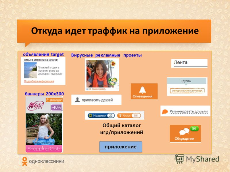 Откуда идет траффик на приложение приложение Общий каталог игр/приложений объявления target баннеры 200x300 Вирусные рекламные проекты