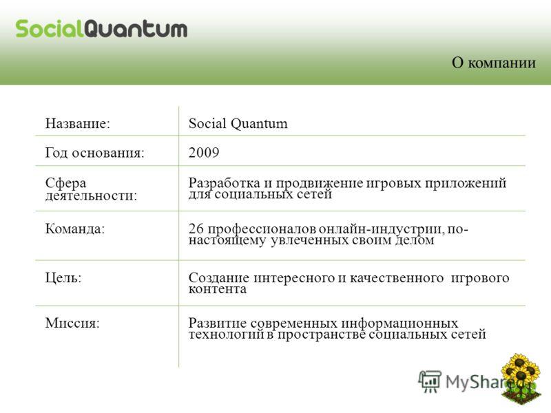 О компании Название:Social Quantum Год основания:2009 Сфера деятельности: Разработка и продвижение игровых приложений для социальных сетей Команда: 26 профессионалов онлайн-индустрии, по- настоящему увлеченных своим делом Цель: Создание интересного и
